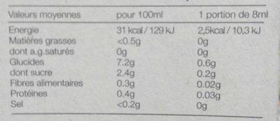 jus de citron vert Sicilia - Nutrition facts