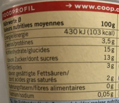 Yougurt au citron - Informations nutritionnelles
