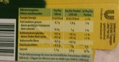 Bouillon de poule - Voedingswaarden