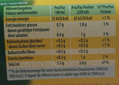 Knorr Hühner Bouillon - Voedingswaarden - fr