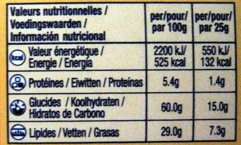 Toblerone - Nutrition facts