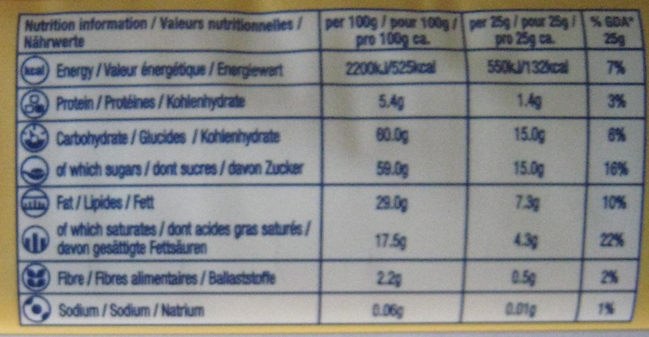 Toblerone (lot de 3 x 50 g) - Voedigswaarden