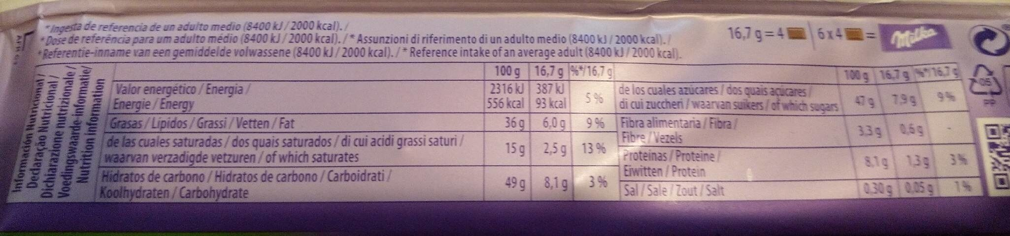Milka Avellanas Enteras - Voedingswaarden - pt