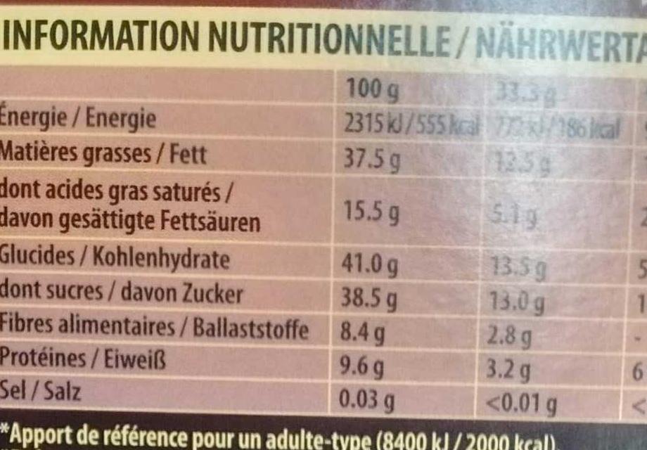 Êtesvous calorie oeuf Ing le meilleur que vous pouvez Trois signes déchec
