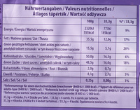 Milka Ganze Haselnüsse - Nährwertangaben
