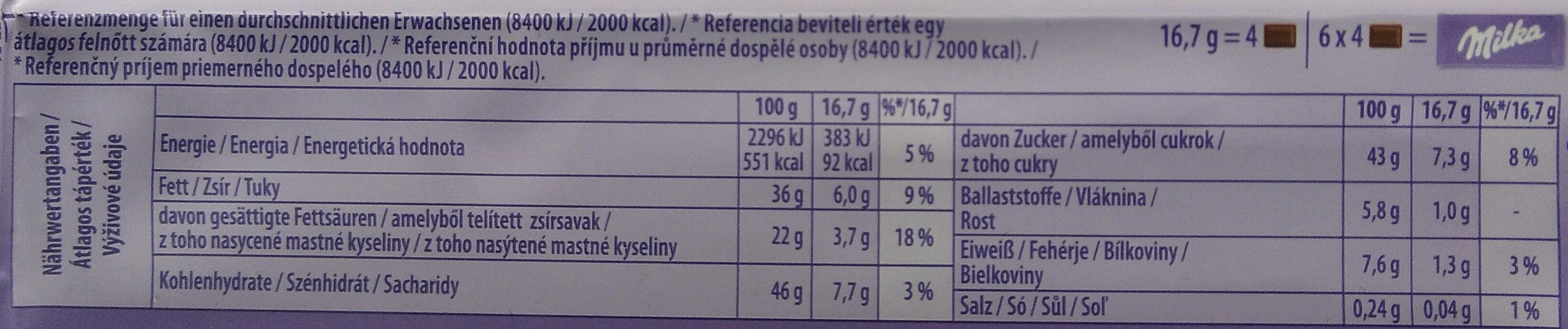 Zartherb (Extra Cocoa) - Nutrition facts - de