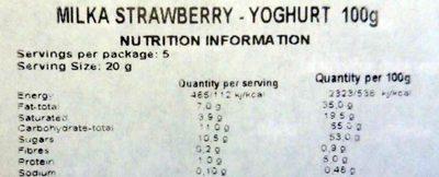 Czekolada mleczna z mleka alpejskiego z nadzieniem o smaku truskawkowym (51%) - Nutrition facts