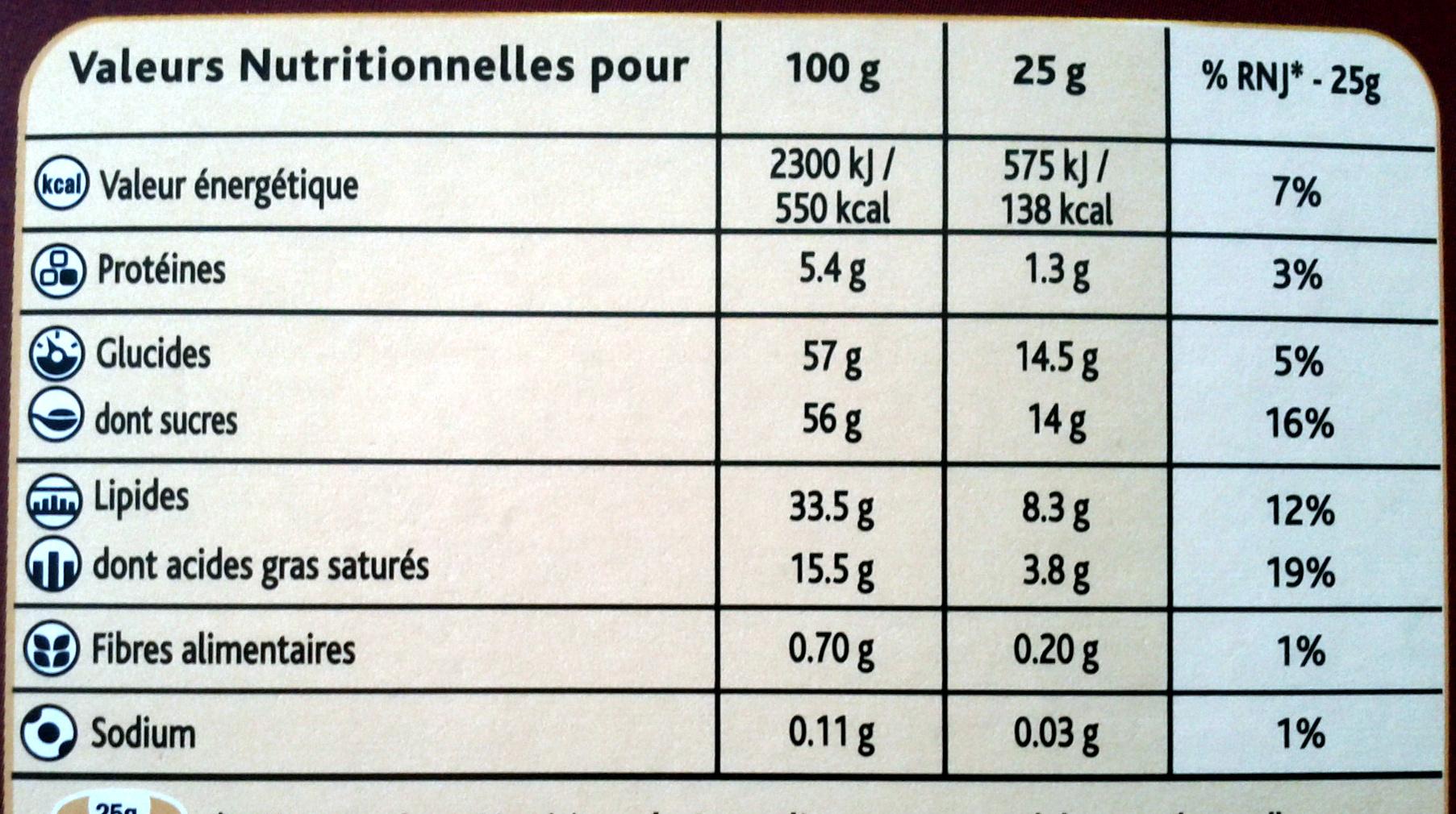 Praliné Fondant blanc - Informations nutritionnelles