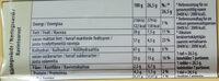 Marabou Äppelpaj - Limited Edition - Informations nutritionnelles - sv