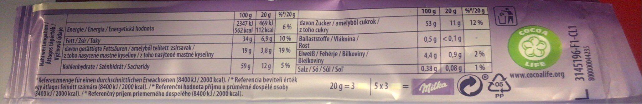 Oreo white - Valori nutrizionali - de