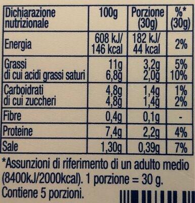 Latticino spalmabile con formaggio fresco - Nutrition facts - it
