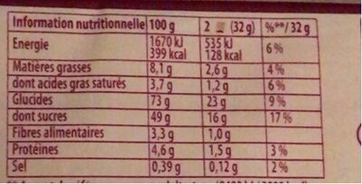 Figolu - Nutrition facts - fr