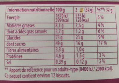 Figolu - Informations nutritionnelles - fr