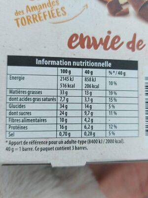 Envie de nuts - Nutrition facts - fr