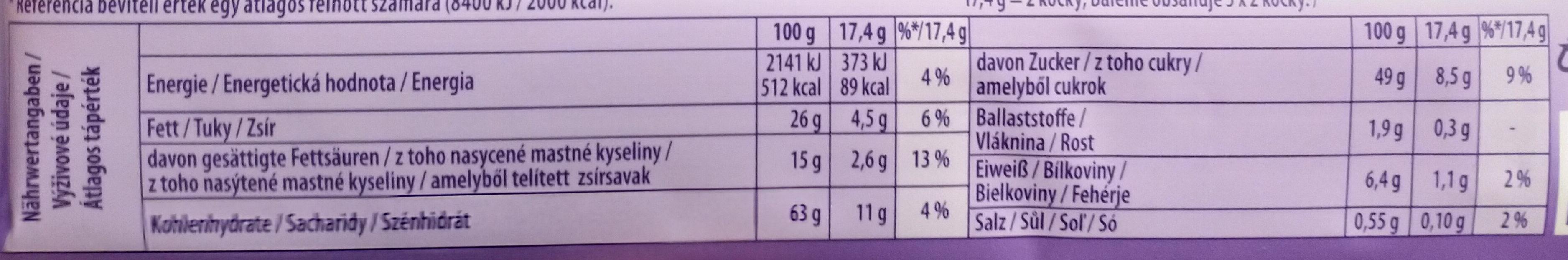 Milka & LU - Informations nutritionnelles - de