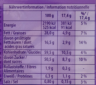 Alpenmilch Schokolade & TUC Cracker - Informations nutritionnelles - fr