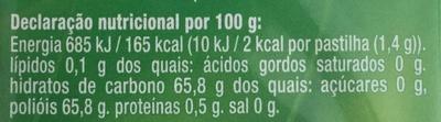 Drageias Spearmint sem açúcar - Informação nutricional