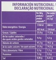 Tarta de chocolate con Milka - Voedingswaarden