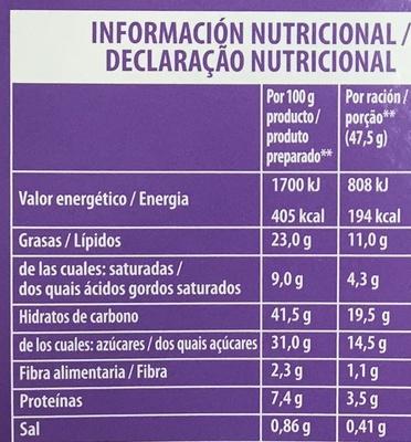 Tarta de chocolate con Milka - Informations nutritionnelles