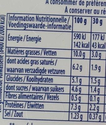 Philadelphia Light Saumon & Aneth (10% MG) - Informations nutritionnelles