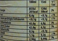 Dark Beer BBQ Sauce Dunkelbier - Nutrition facts