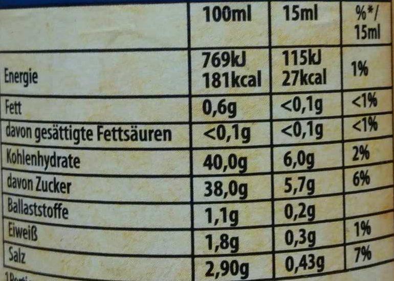 Steakhouse BBQ Pikante Paprika - Nutrition facts
