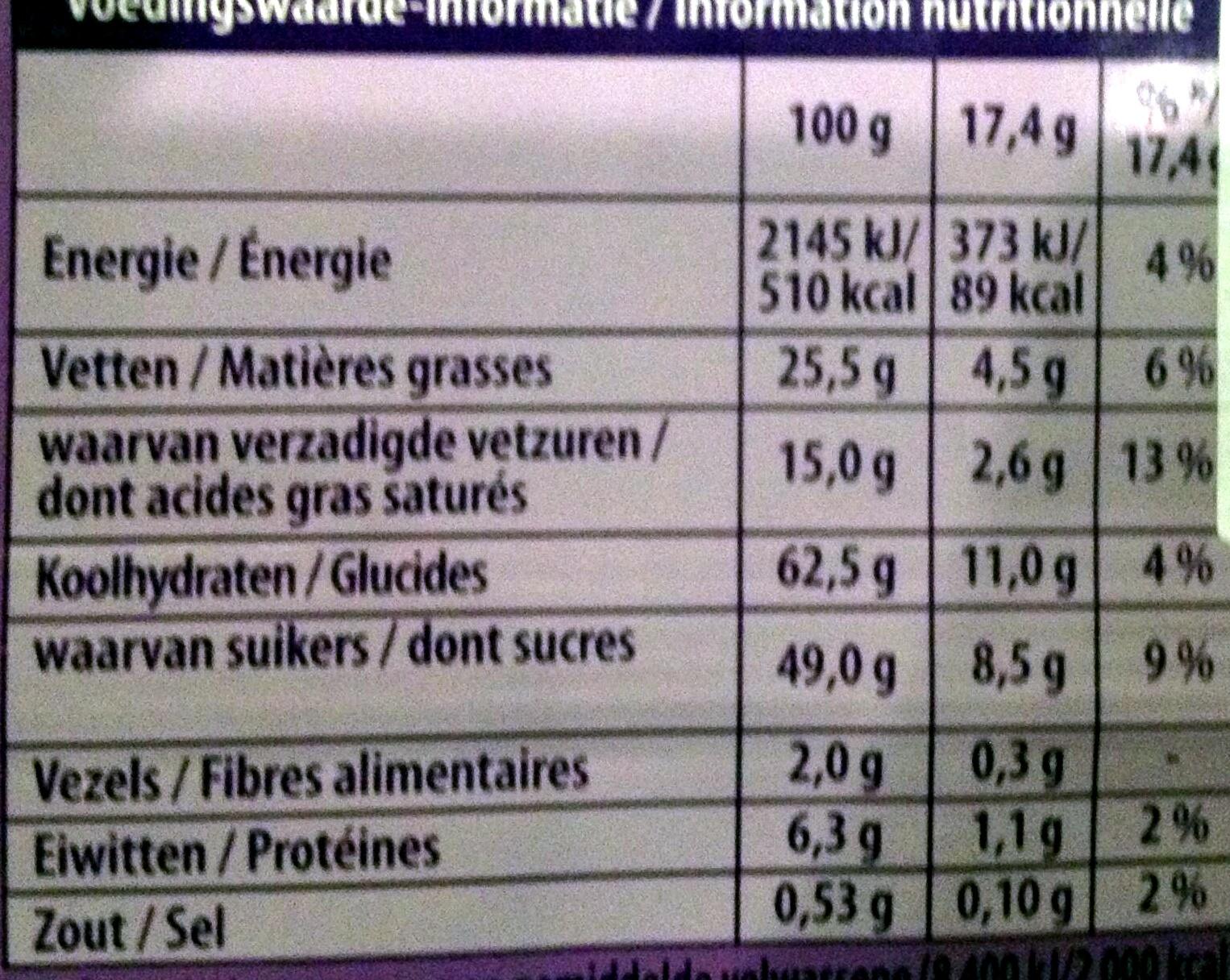 Milka - Informations nutritionnelles