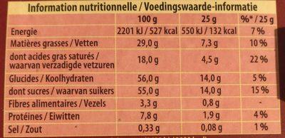 Lait - Informations nutritionnelles - fr