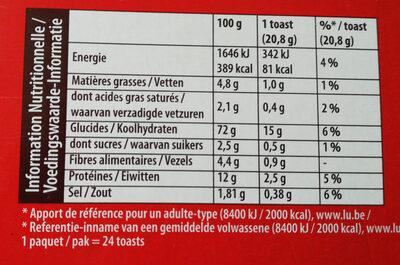 Pain grillé - Voedingswaarden - fr