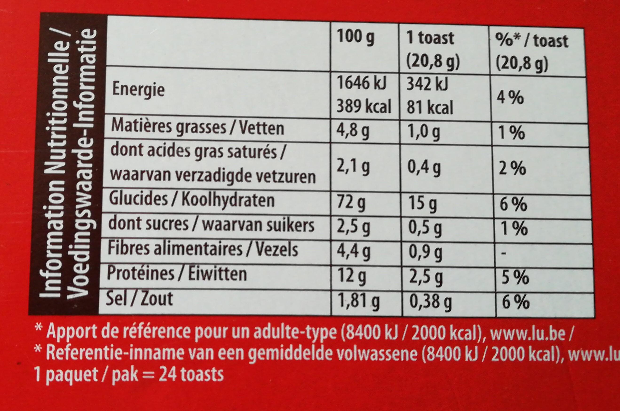 Pain grillé - Informations nutritionnelles - fr