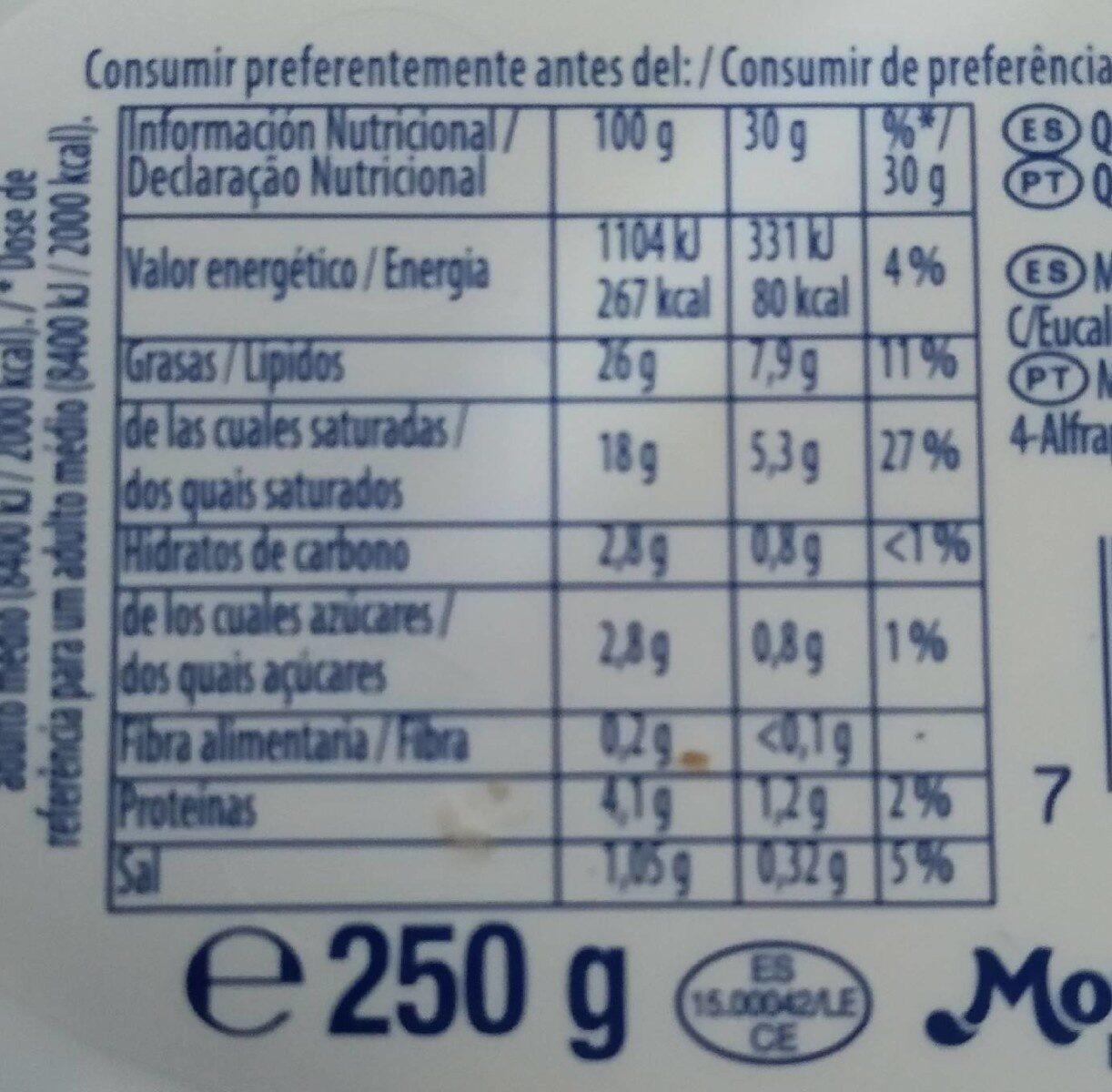 Cream cheese - Voedigswaarden