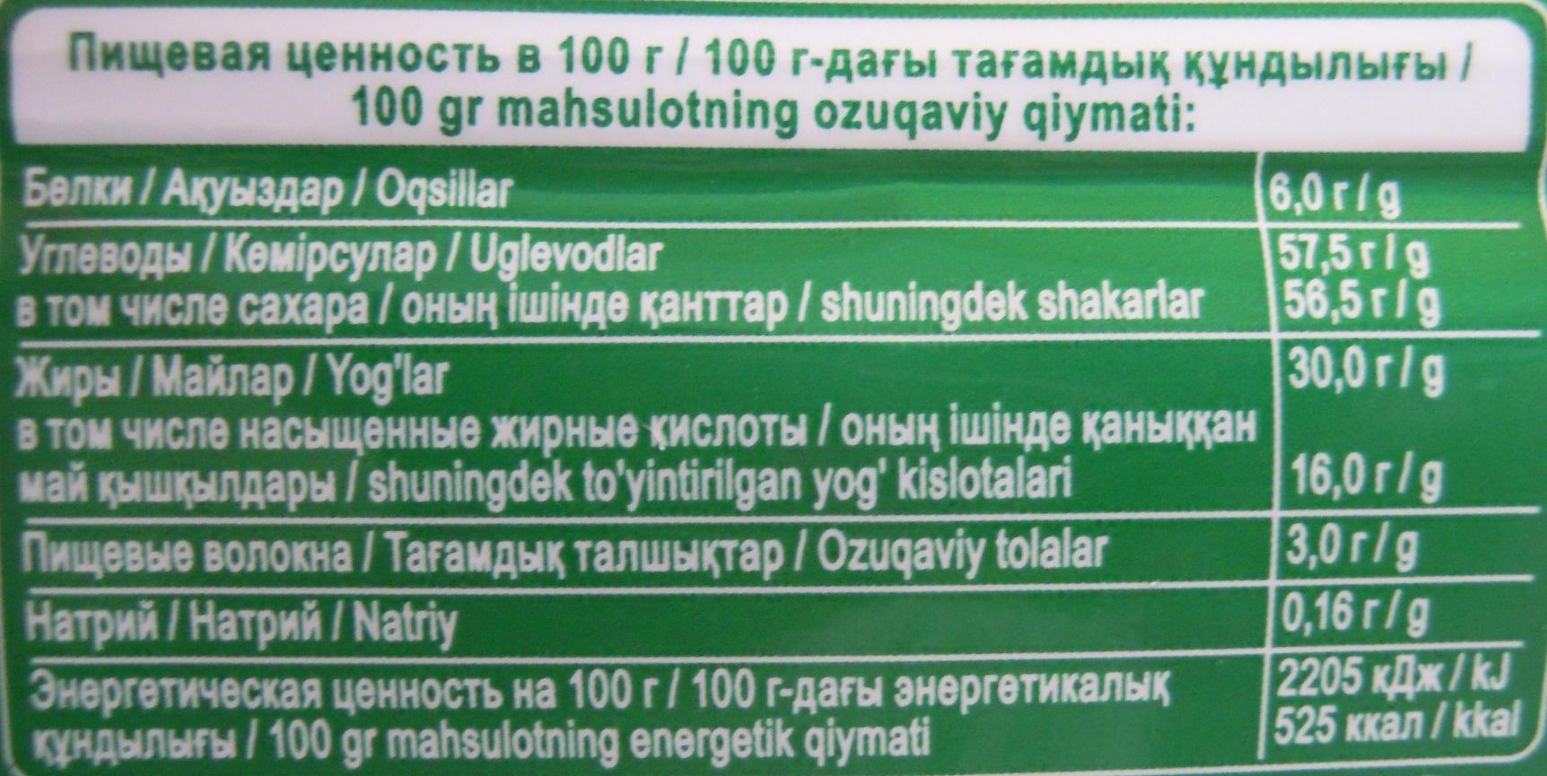Фундук (Молочный шоколад) - Пищевая и энергетическая ценность - ru