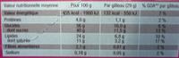 Napolitain Signature Chocolat Framboise - Informations nutritionnelles