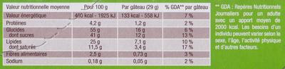 Napolitain Goût Chocolat Praliné - Nutrition facts
