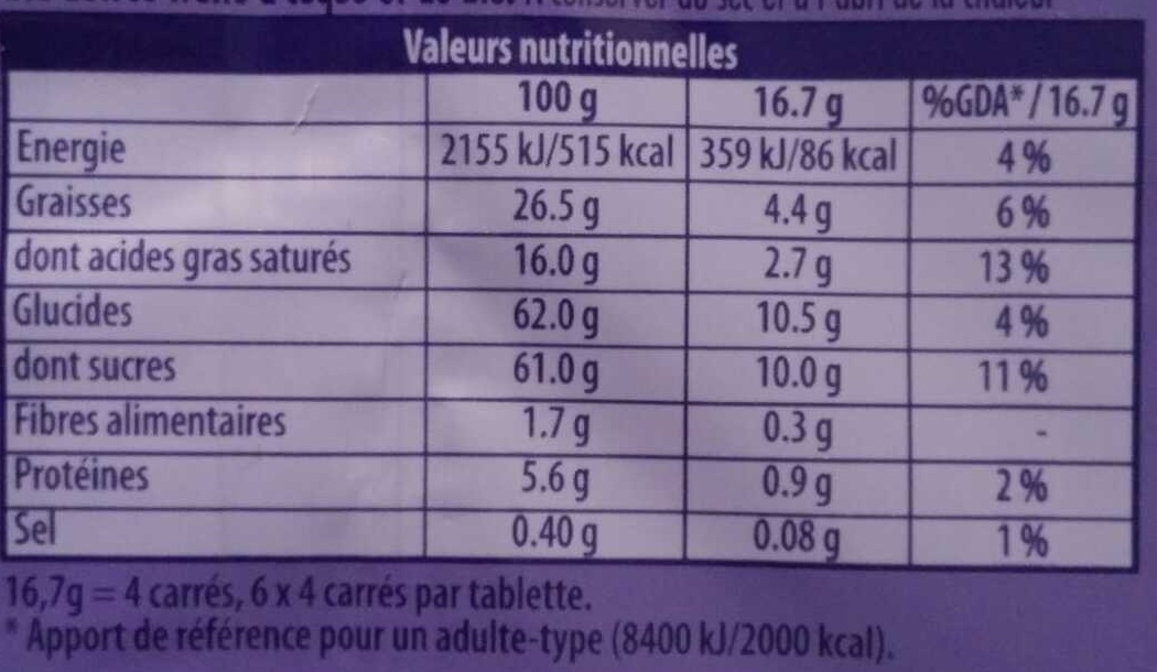 Milka in colors - Informations nutritionnelles - fr