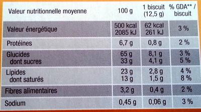 Granola goût caramel - Nutrition facts