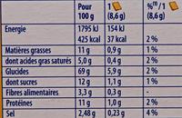 Biscottes La Bretonne - Informations nutritionnelles - fr