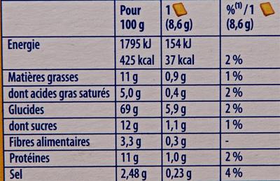 Biscottes La Bretonne - Informations nutritionnelles