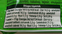 Hun. Sport 31GR - Informations nutritionnelles - hu