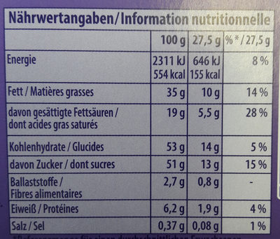 Pralines a la dessert au chocolat - Informations nutritionnelles