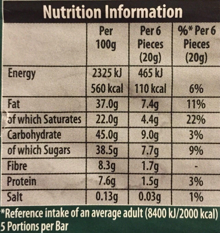 Dark chocolate Mint 60% - Nutrition facts - en