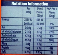 Green & black's organic chocolate bar milk chocolate orange - Nutrition facts - en