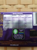 Cadbury dairy milk chocolate daim - Nutrition facts - en