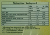 Tack - Nutrition facts - sv