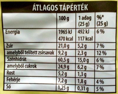 Zabfalatok, mini - Nutrition facts - en