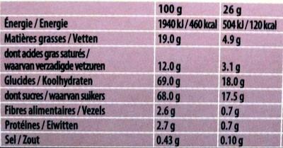 Caramel Fudge - Informations nutritionnelles - fr