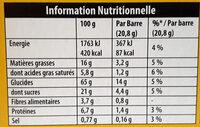 Grany Amandes Caramélisées 5 céréales - Informations nutritionnelles - fr