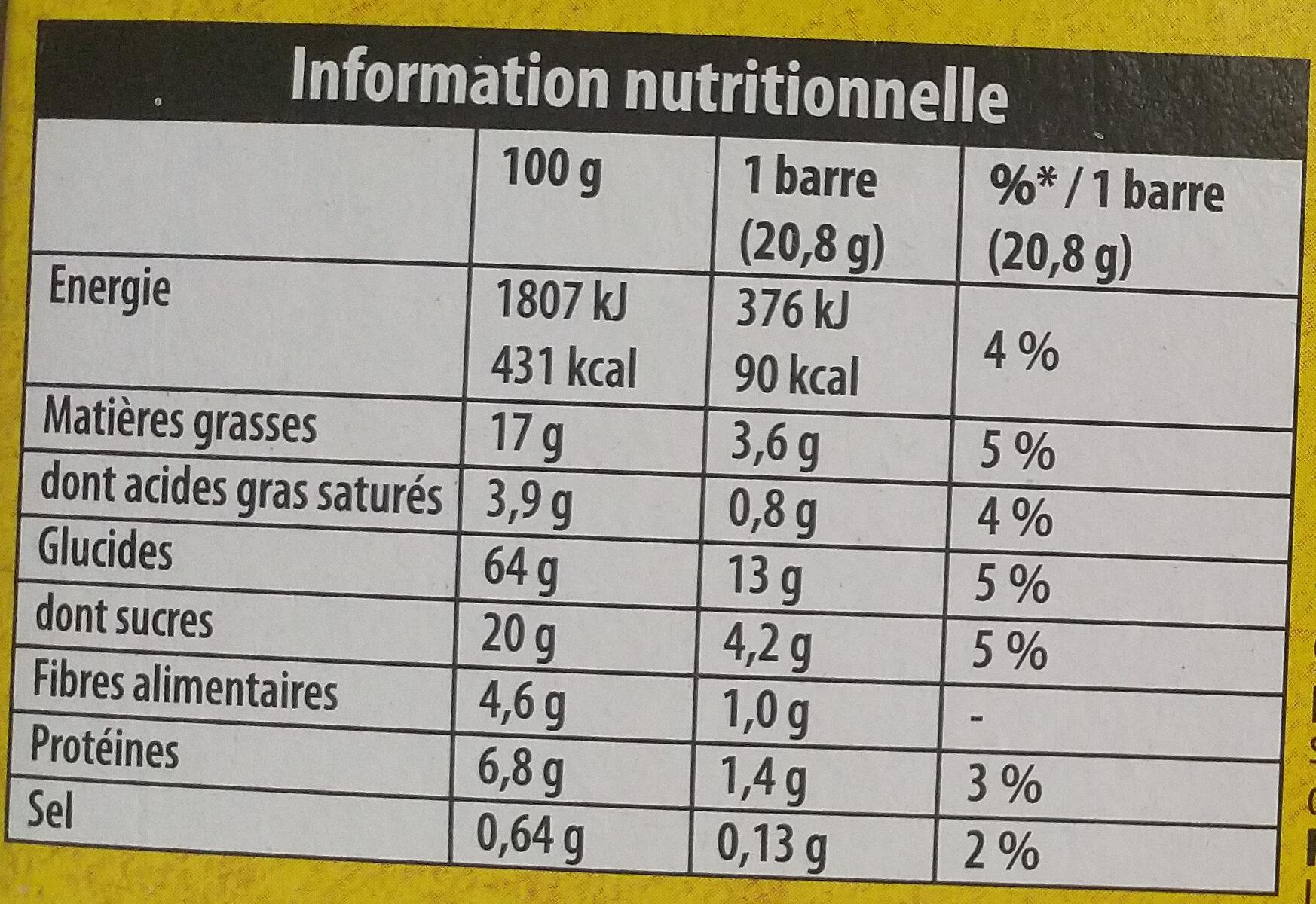 Grany Amandes Caramélisées 5 céréales - Valori nutrizionali - fr