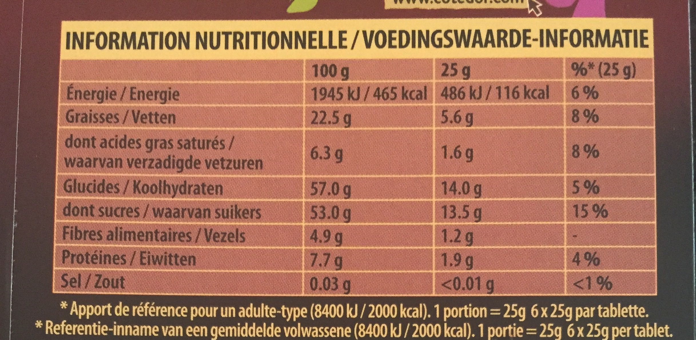 Fusion Pâte d'Amande Noir - Nutrition facts