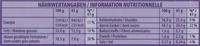 Milka & Oreo - Informations nutritionnelles - de